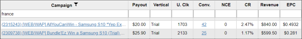 1. Payout 20.00$ CR 2.47%   2. Payout 25.90$ CR 1.17%