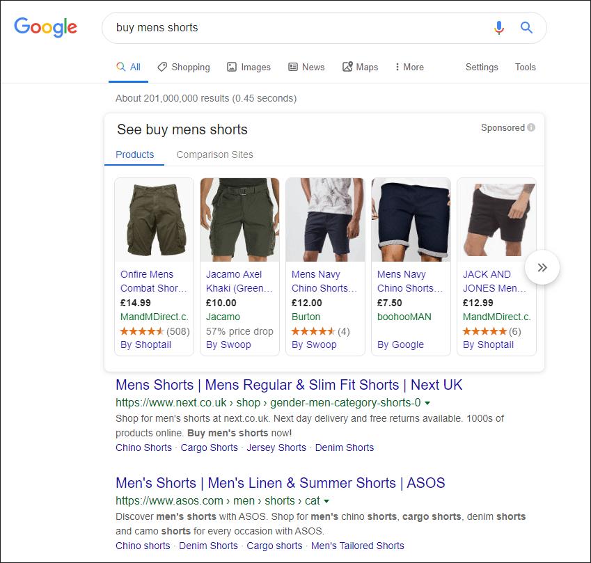Google Shopping Ads in в поисковой выдаче