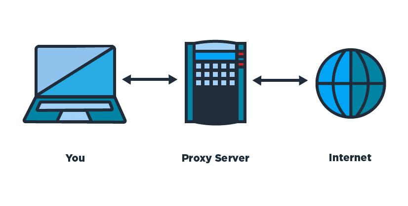 Как работает прокси-сервис